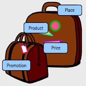 Customer care dissertation